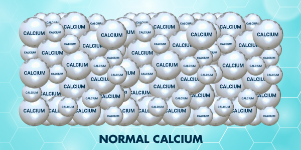 Calcium is the most proactive element in human body